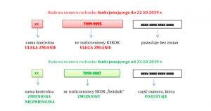 informacja_o_zmianie_numerów